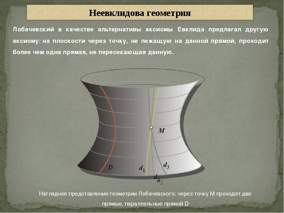 Наглядное представление геометрии Лобачевского: через точку M проходят две пр...