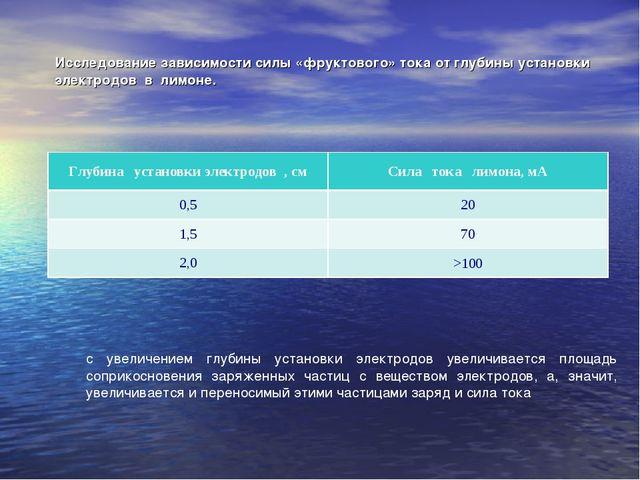 Исследование зависимости силы «фруктового» тока от глубины установки электрод...