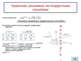 Уравнения, решаемые нестандартными способами Решить уравнение: Построим в одн