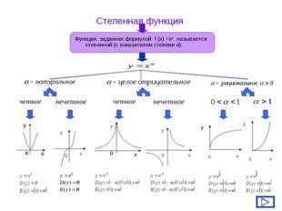 Степенная функция Функция, заданная формулой f (x) =xα называется степенной (