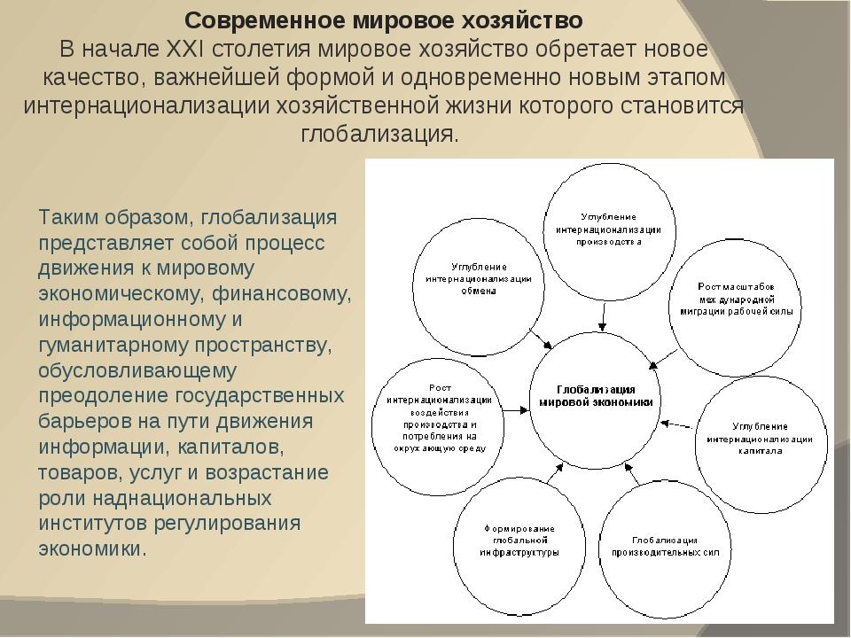 Современное мировое хозяйство В начале ХХI столетия мировое хозяйство обретае...