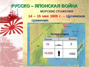 РУССКО – ЯПОНСКАЯ ВОЙНА МОРСКИЕ СРАЖЕНИЯ 14 – 15 мая 1905 г. – Цусимское сраж
