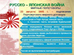 РУССКО – ЯПОНСКАЯ ВОЙНА МИРНЫЕ ПЕРЕГОВОРЫ 23 августа 1905 г. – подписание Пор