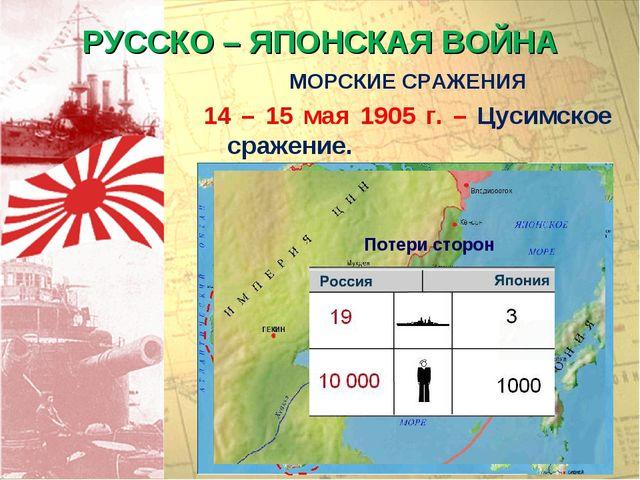 РУССКО – ЯПОНСКАЯ ВОЙНА МОРСКИЕ СРАЖЕНИЯ 14 – 15 мая 1905 г. – Цусимское сраж...