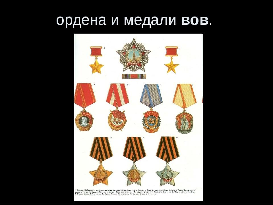 ордена и медали вов.
