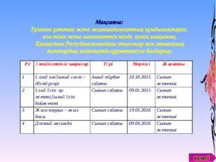 Р/сӨткізілетін іс-шараларТүрі МерзіміЖауапты 1Қазақ халқының салт –дәст