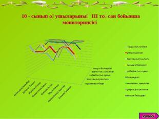 10 - сынып оқушыларының III тоқсан бойынша мониторингісі