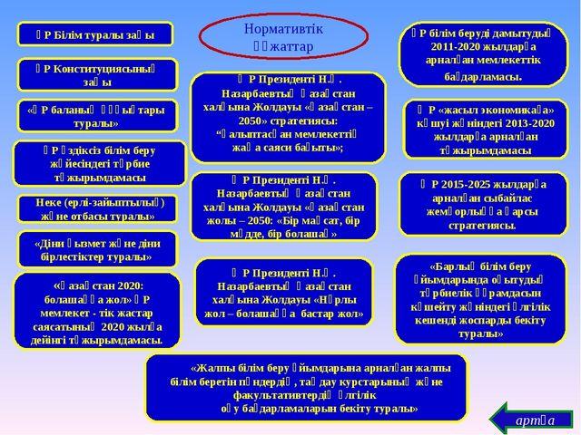Нормативтік құжаттар ҚР Конституциясының заңы Қ Р Президенті Н.Ә. Назарбаевты...