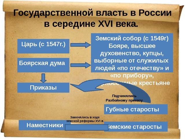Государственной власть в России в середине ΧVI века.