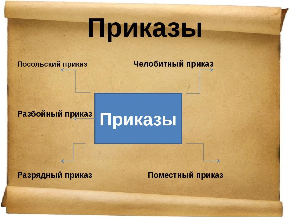 Приказы Посольский приказЧелобитный приказ    Разбойный приказ...