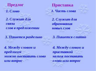 Предлог Приставка 1. Слово 1. Часть слова 3. Пишется раздельно 3. Пишется сли