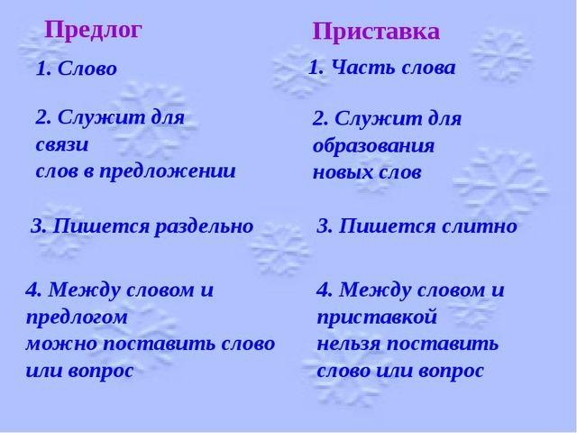 Предлог Приставка 1. Слово 1. Часть слова 3. Пишется раздельно 3. Пишется сли...