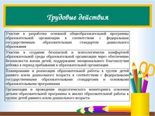 Трудовые действия Участие в разработке основной общеобразовательной программы
