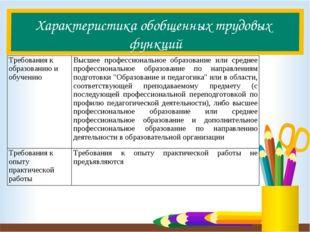 Характеристика обобщенных трудовых функций Требования к образованию и обучени