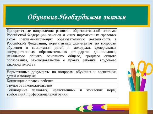 Обучение.Необходимые знания Приоритетные направления развития образовательной...