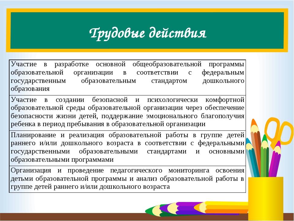 Трудовые действия Участие в разработке основной общеобразовательной программы...