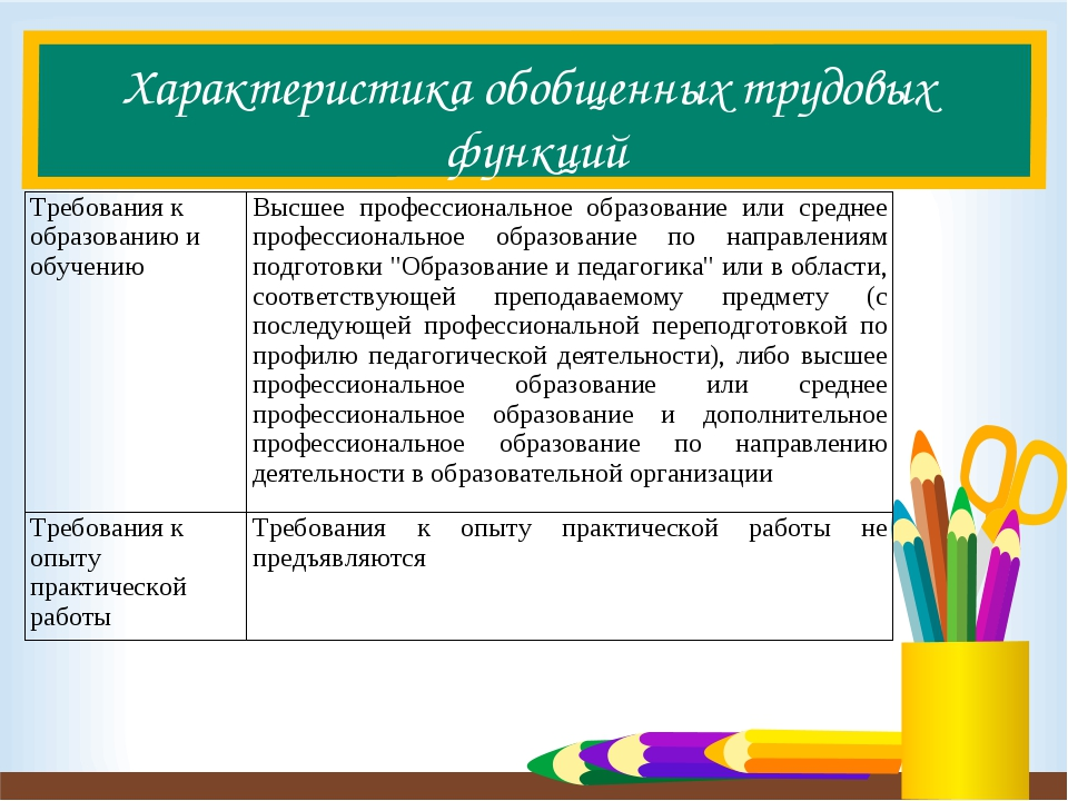 Характеристика обобщенных трудовых функций Требования к образованию и обучени...
