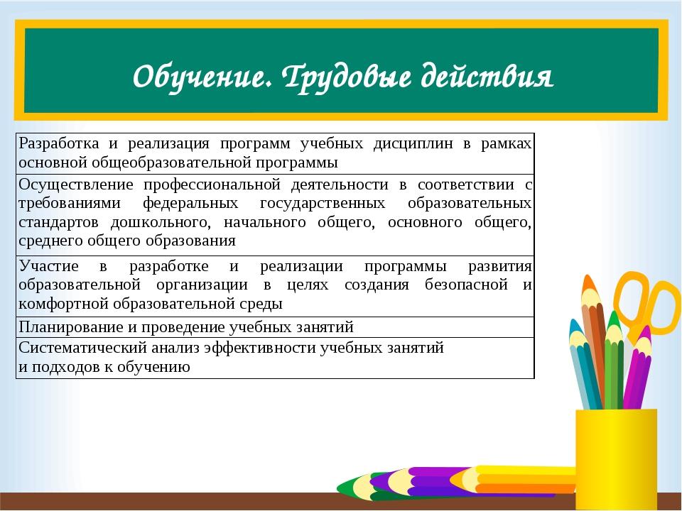 Обучение. Трудовые действия Разработка и реализация программ учебных дисципли...