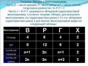 Теорема Эйлера о многогранниках. Пусть В – число вершин, Р- число рёбер и Г –