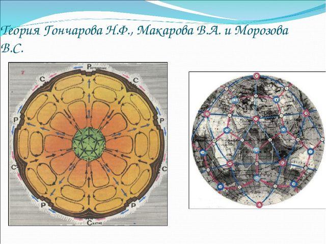 Теория Гончарова Н.Ф., Макарова В.А. и Морозова B.C.