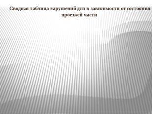 Сводная таблица нарушений дтп в зависимости от состояния проезжей части