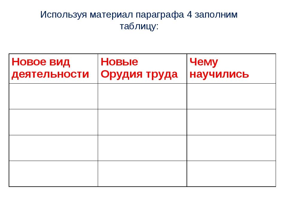 Используя материал параграфа 4 заполним таблицу: Новое вид деятельностиНовые...
