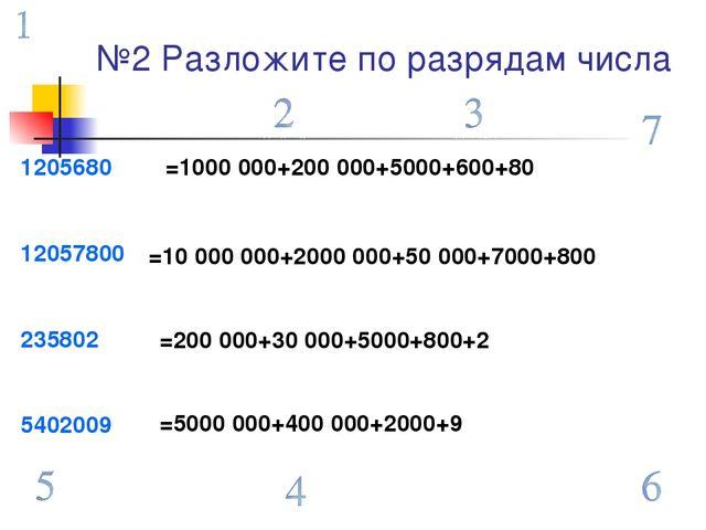 №2 Разложите по разрядам числа 1205680 12057800 235802 5402009 =1000 000+200...