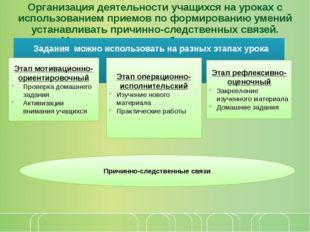Организация деятельности учащихся на уроках с использованием приемов по форми