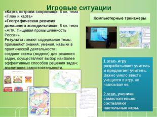 Игровые ситуации «Карта острова сокровищ»- 6 кл. тема «План и карта» «Географ