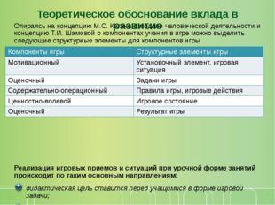 Теоретическое обоснование вклада в развитие Опираясь на концепцию М.С. Кагана