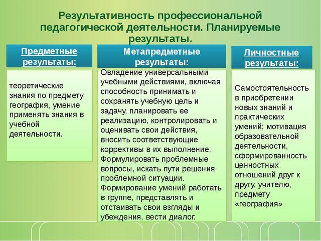 Результативность профессиональной педагогической деятельности. Планируемые ре...