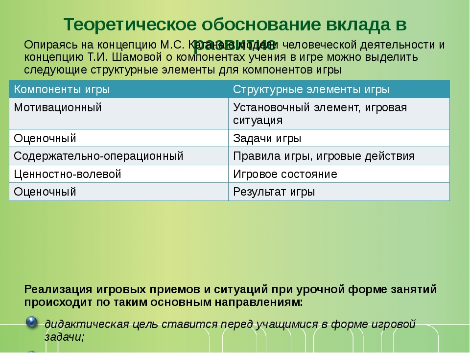 Теоретическое обоснование вклада в развитие Опираясь на концепцию М.С. Кагана...
