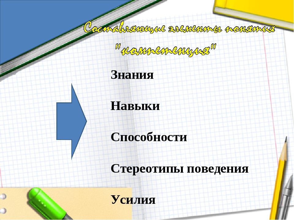 Знания Навыки Способности Стереотипы поведения Усилия