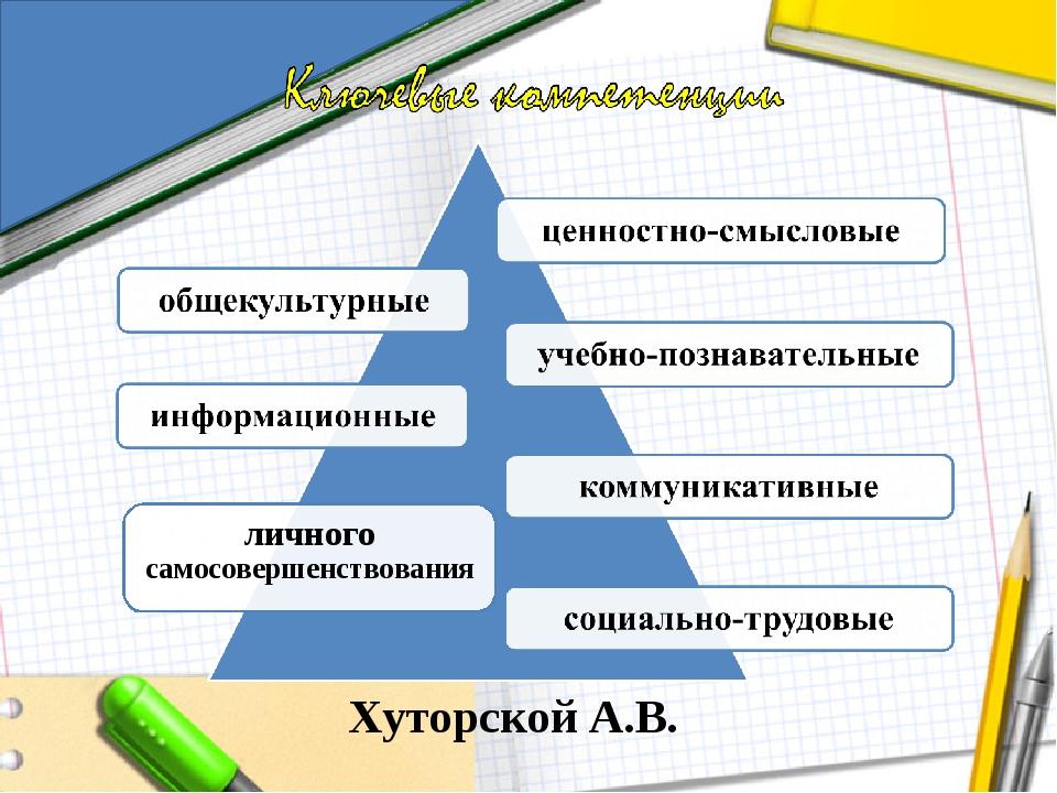Хуторской А.В.