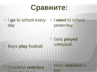 Сравните: I go to school every day Boys play football. Grandma watches TV in