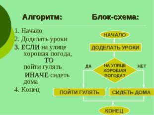Алгоритм: Блок-схема: 1. Начало 2. Доделать уроки 3. ЕСЛИ на улице хорошая по