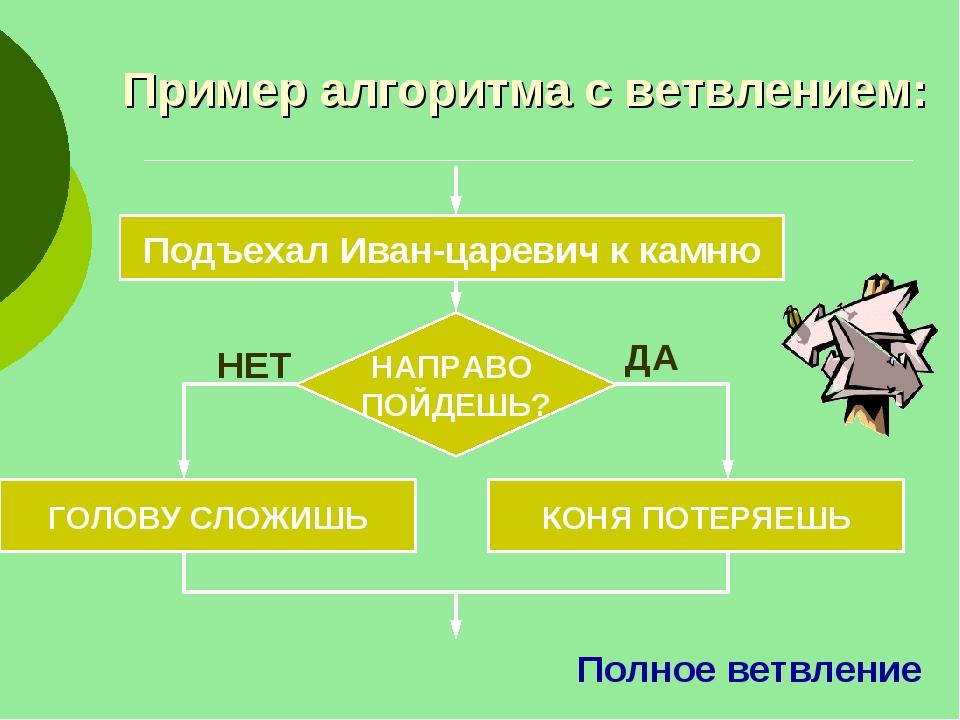 Пример алгоритма с ветвлением: Подъехал Иван-царевич к камню НАПРАВО ПОЙДЕШЬ?...