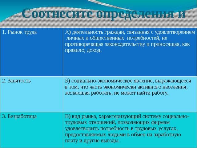 Соотнесите определения и их понятия: 1. Рынок труда А) деятельностьграждан, с...