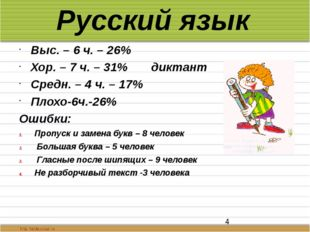 Русский язык Выс. – 6 ч. – 26% Хор. – 7 ч. – 31% диктант Средн. – 4 ч. – 17%