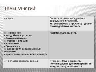 Темы занятий: «Успех» Вводное занятие, определение социального интеллекта,акт