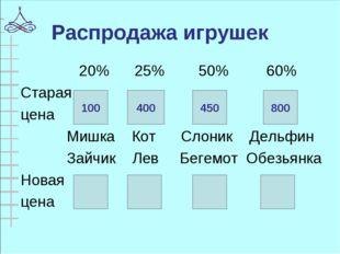 20% 25% 50% 60% Старая цена Мишка Кот Слоник Дельфин Зайчик Лев Бегемот Обез