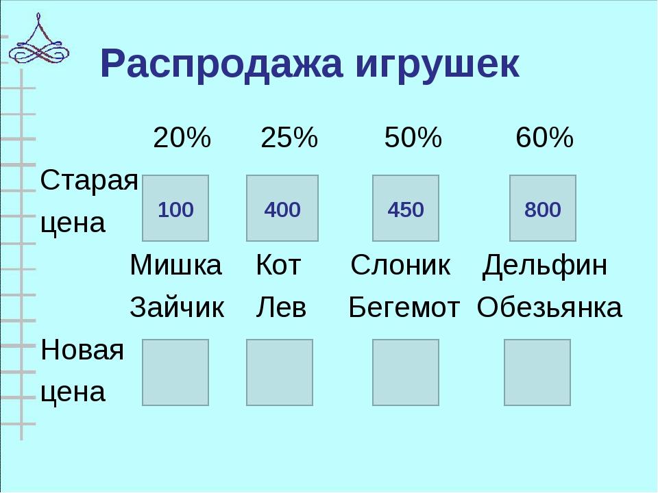20% 25% 50% 60% Старая цена Мишка Кот Слоник Дельфин Зайчик Лев Бегемот Обез...