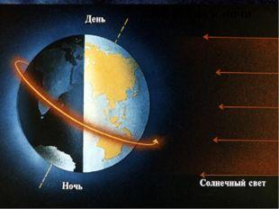 Земля делает один оборот вокруг своей оси против часовой стрелки с запада на