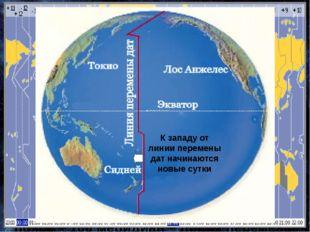 Часовые пояса Земля вращается с запада на восток и совершает один оборот 360°
