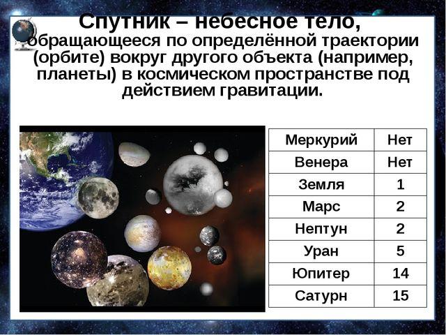 Спутник – небесное тело, обращающееся по определённой траектории (орбите) вок...