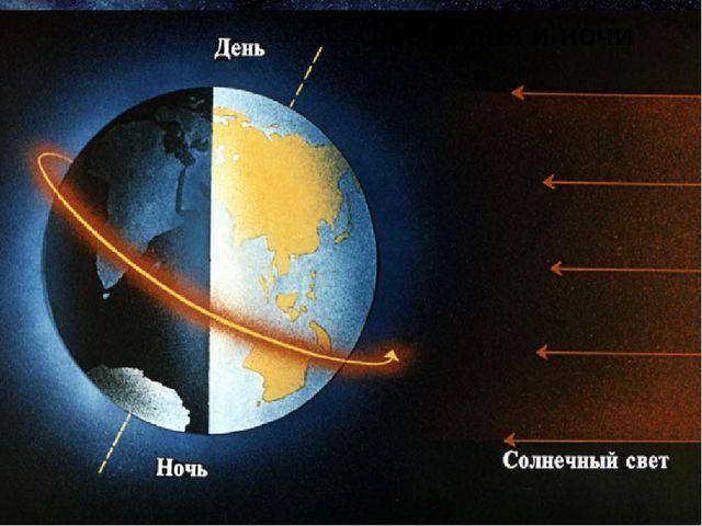 Земля делает один оборот вокруг своей оси против часовой стрелки с запада на...