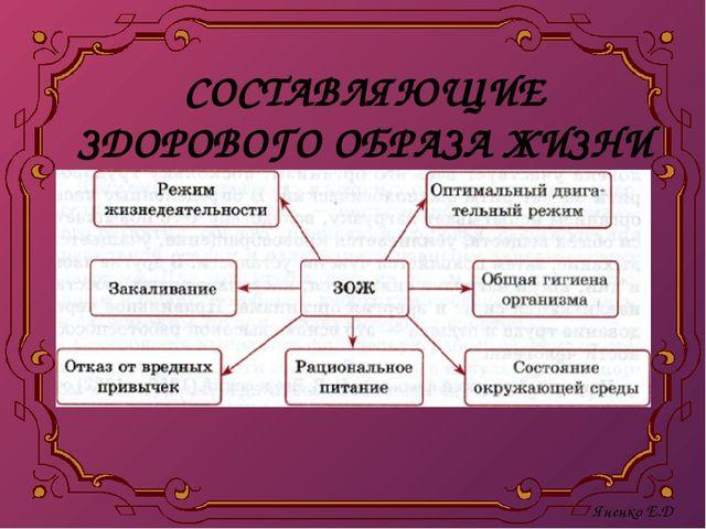 СОСТАВЛЯЮЩИЕ ЗДОРОВОГО ОБРАЗА ЖИЗНИ Яненко Е.Д