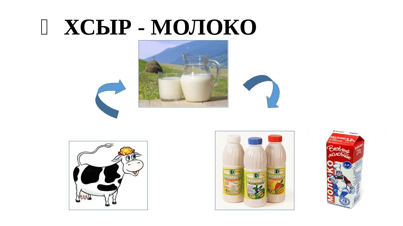 ӔХСЫР - МОЛОКО