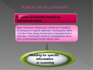Reading for specific information or scanning