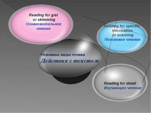 Reading for gist or skimming Ознакомительное чтение Reading for specific info